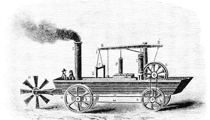 1803 Oliver Evans' Stationary Steam Engine