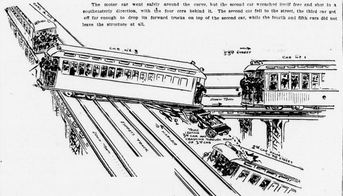 1905 Ninth Avenue Elevated Train Crash