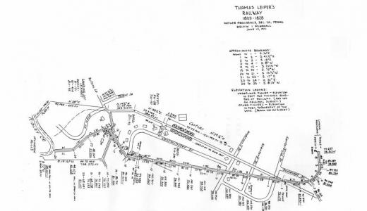 Thomas Leiper Railroad